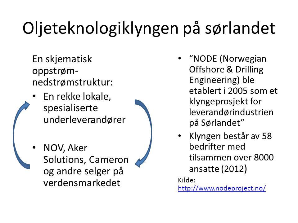 Oljeteknologiklyngen på sørlandet En skjematisk oppstrøm- nedstrømstruktur: En rekke lokale, spesialiserte underleverandører NOV, Aker Solutions, Cameron og andre selger på verdensmarkedet NODE (Norwegian Offshore & Drilling Engineering) ble etablert i 2005 som et klyngeprosjekt for leverandørindustrien på Sørlandet Klyngen består av 58 bedrifter med tilsammen over 8000 ansatte (2012 ) Kilde: http://www.nodeproject.no/ http://www.nodeproject.no/