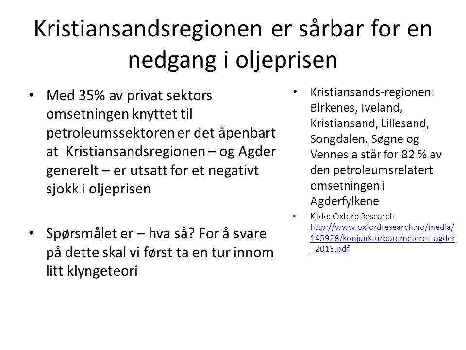Kristiansandsregionen er sårbar for en nedgang i oljeprisen Kristiansands-regionen: Birkenes, Iveland, Kristiansand, Lillesand, Songdalen, Søgne og Vennesla står for 82 % av den petroleumsrelatert omsetningen i Agderfylkene Kilde: Oxford Research http://www.oxfordresearch.no/media/ 145928/konjunkturbarometeret_agder _2013.pdf http://www.oxfordresearch.no/media/ 145928/konjunkturbarometeret_agder _2013.pdf Med 35% av privat sektors omsetningen knyttet til petroleumssektoren er det åpenbart at Kristiansandsregionen – og Agder generelt – er utsatt for et negativt sjokk i oljeprisen Spørsmålet er – hva så.