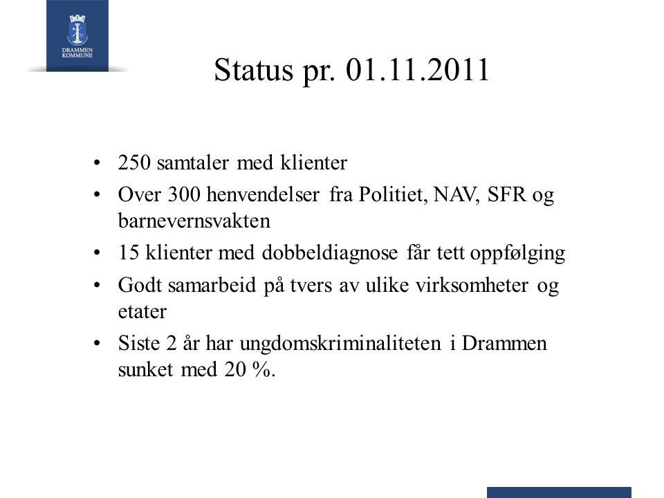 Status pr. 01.11.2011 250 samtaler med klienter Over 300 henvendelser fra Politiet, NAV, SFR og barnevernsvakten 15 klienter med dobbeldiagnose får te
