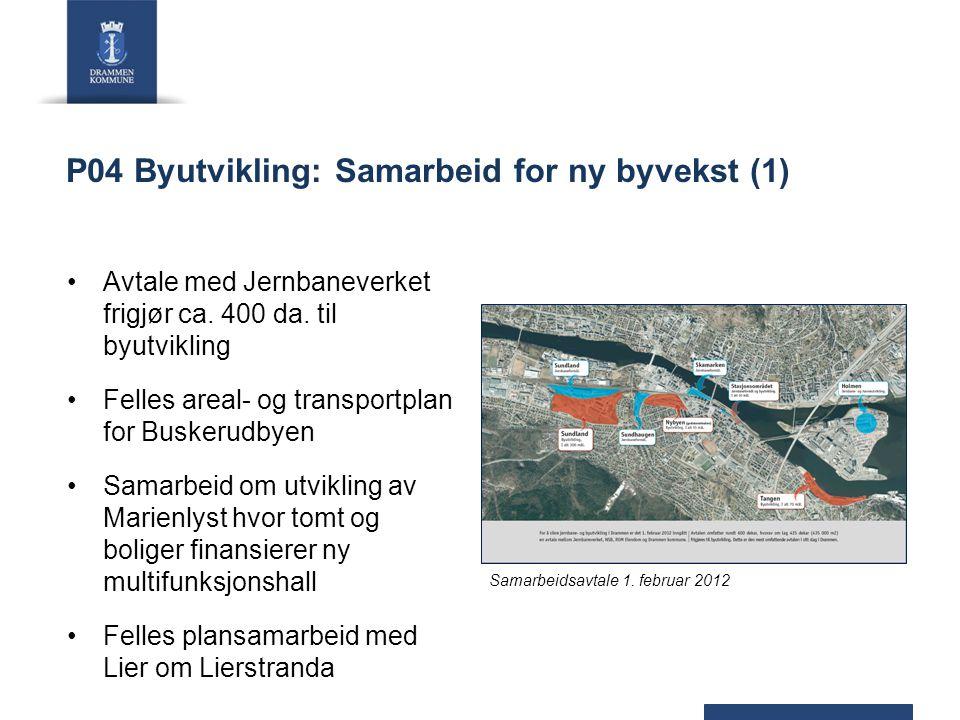 P04 Byutvikling: Samarbeid for ny byvekst (1) Avtale med Jernbaneverket frigjør ca. 400 da. til byutvikling Felles areal- og transportplan for Buskeru