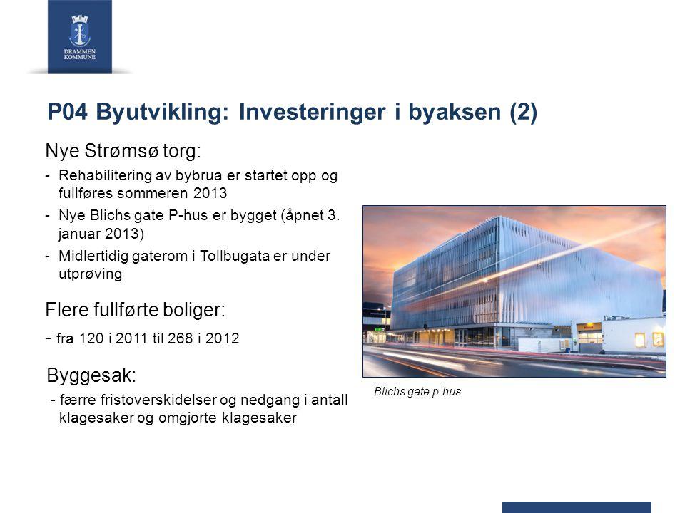 P04 Byutvikling: Investeringer i byaksen (2) Nye Strømsø torg: -Rehabilitering av bybrua er startet opp og fullføres sommeren 2013 -Nye Blichs gate P-