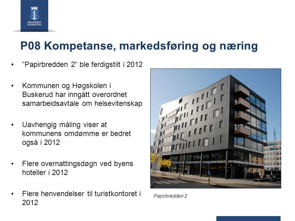 """P08 Kompetanse, markedsføring og næring """"Papirbredden 2"""" ble ferdigstilt i 2012 Kommunen og Høgskolen i Buskerud har inngått overordnet samarbeidsavta"""