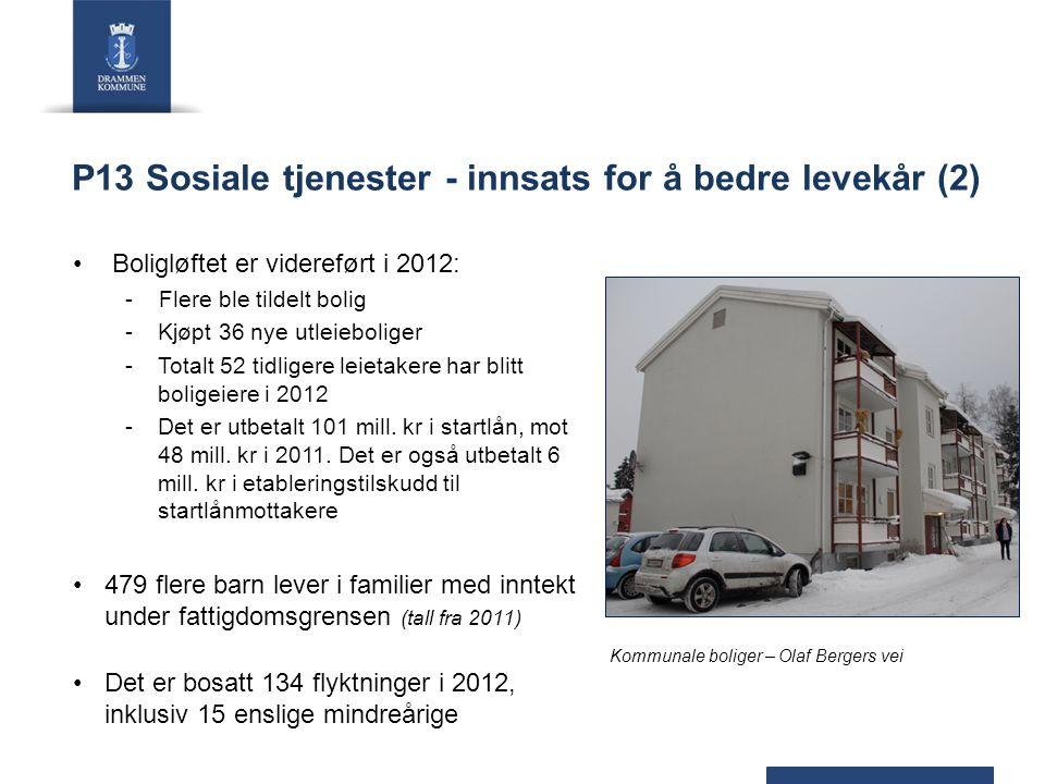 P13 Sosiale tjenester - innsats for å bedre levekår (2) Boligløftet er videreført i 2012: - Flere ble tildelt bolig -Kjøpt 36 nye utleieboliger -Total