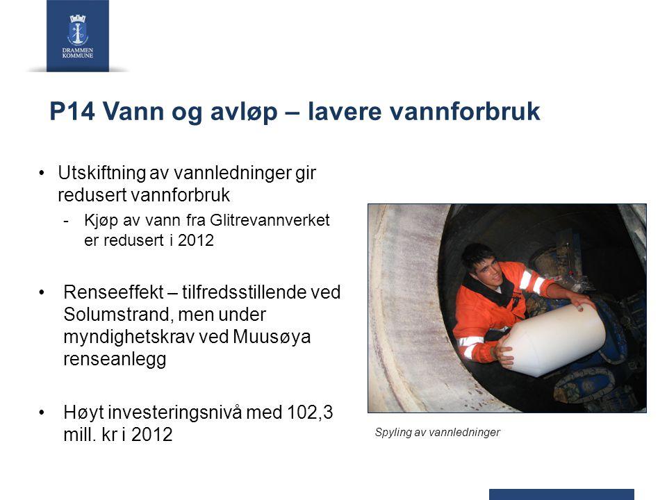 P14 Vann og avløp – lavere vannforbruk Utskiftning av vannledninger gir redusert vannforbruk - Kjøp av vann fra Glitrevannverket er redusert i 2012 Re