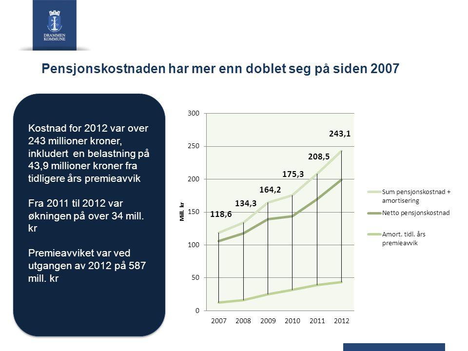Pensjonskostnaden har mer enn doblet seg på siden 2007 Kostnad for 2012 var over 243 millioner kroner, inkludert en belastning på 43,9 millioner krone