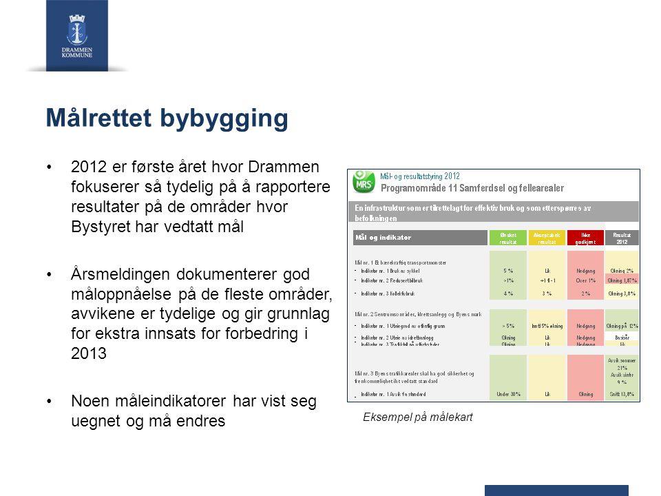 Målrettet bybygging 2012 er første året hvor Drammen fokuserer så tydelig på å rapportere resultater på de områder hvor Bystyret har vedtatt mål Årsme