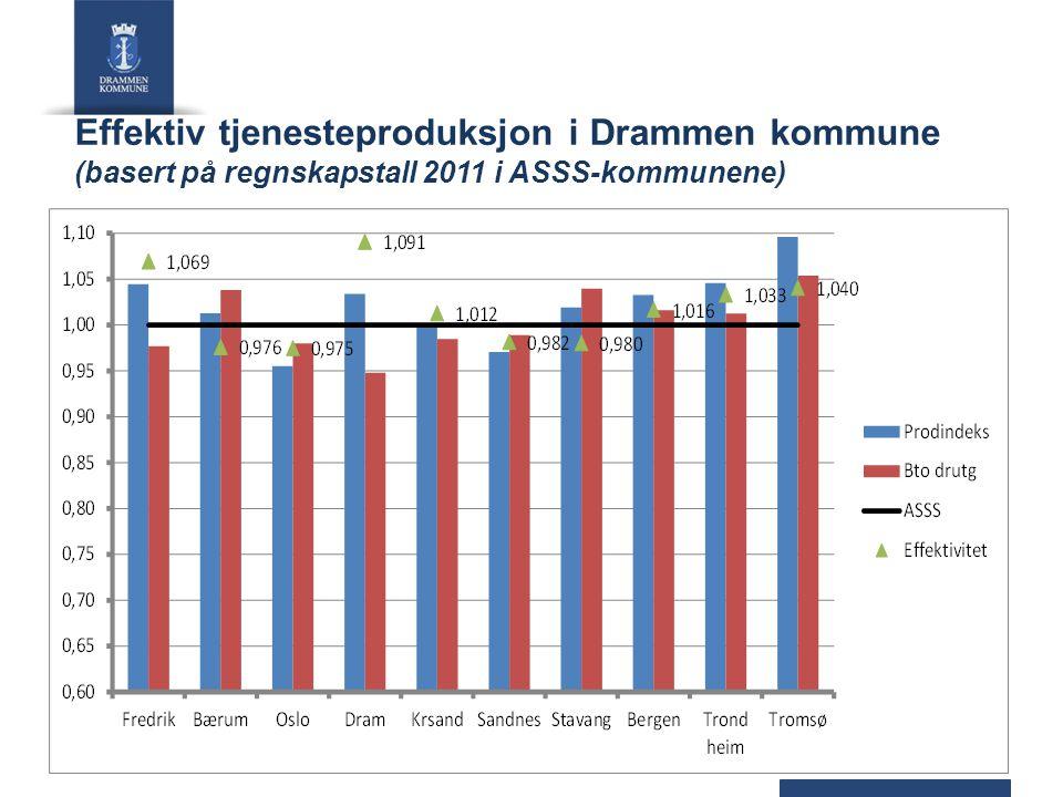Effektiv tjenesteproduksjon i Drammen kommune (basert på regnskapstall 2011 i ASSS-kommunene)