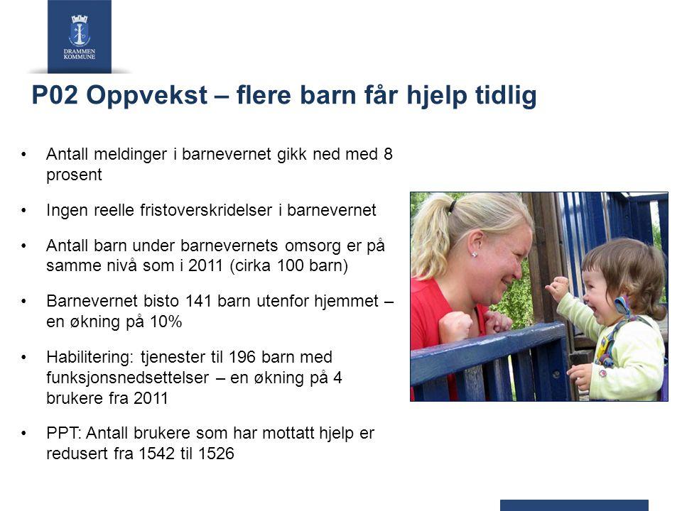 Kontrollert gjeldsutvikling for nødvendige investeringer Lånefondets gjeld per 31.12,2012 var 4 422 mill kr.