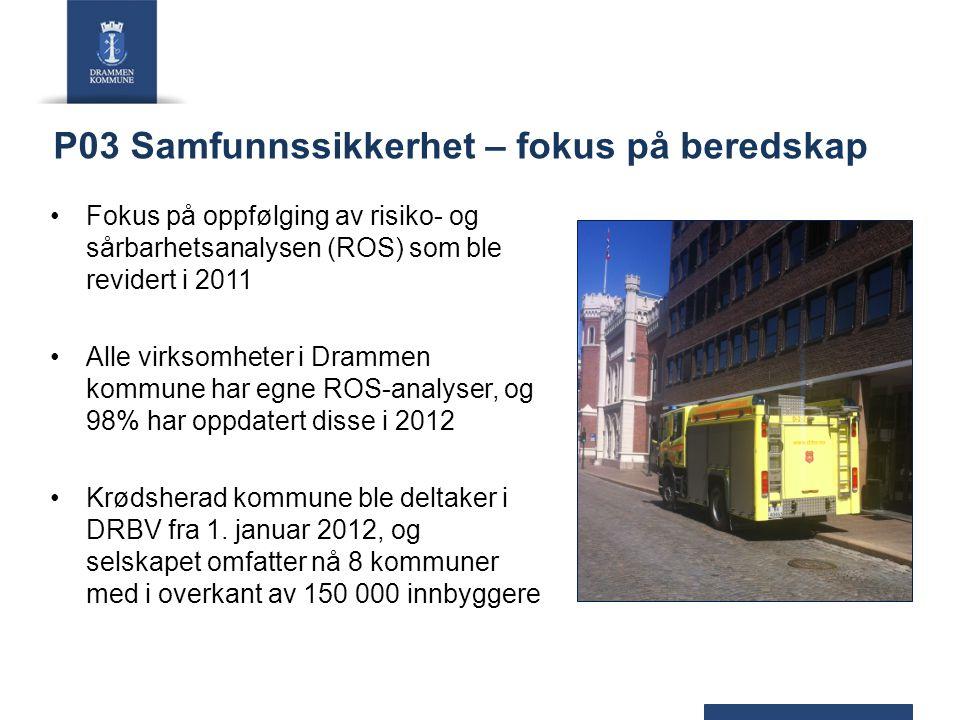 P03 Samfunnssikkerhet – fokus på beredskap Fokus på oppfølging av risiko- og sårbarhetsanalysen (ROS) som ble revidert i 2011 Alle virksomheter i Dram