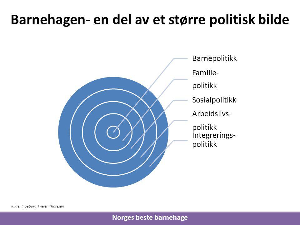 Norges beste barnehage Barnehagen- en del av et større politisk bilde Barnepolitikk Familie- politikk Sosialpolitikk Arbeidslivs- politikk Integrering