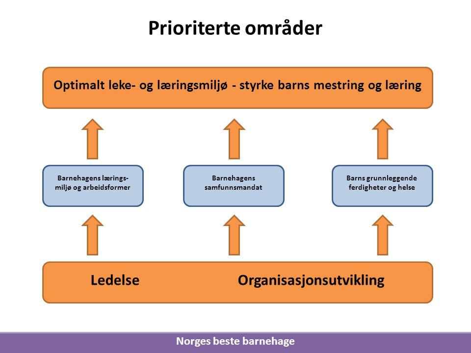Norges beste barnehage Optimalt leke- og læringsmiljø - styrke barns mestring og læring Barnehagens samfunnsmandat Barns grunnleggende ferdigheter og