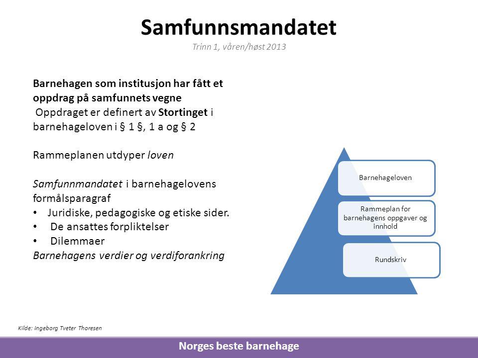 Norges beste barnehage Samfunnsmandatet Barnehagen som institusjon har fått et oppdrag på samfunnets vegne Oppdraget er definert av Stortinget i barne