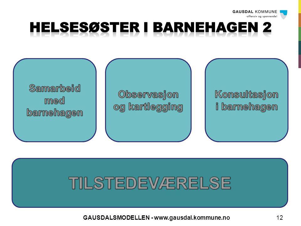12GAUSDALSMODELLEN - www.gausdal.kommune.no