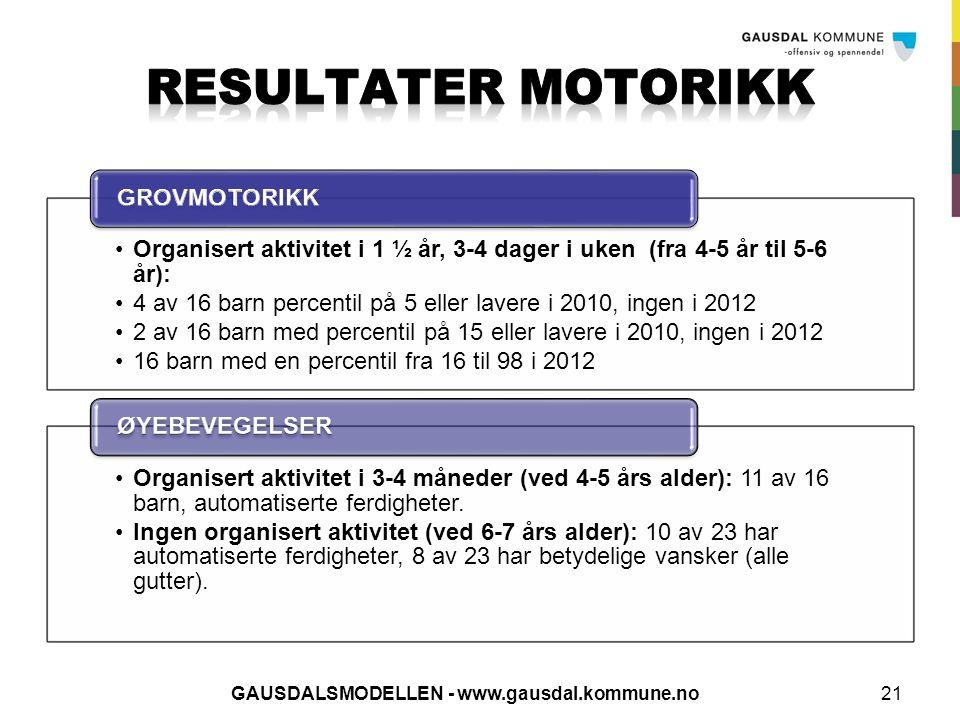 Organisert aktivitet i 1 ½ år, 3-4 dager i uken (fra 4-5 år til 5-6 år): 4 av 16 barn percentil på 5 eller lavere i 2010, ingen i 2012 2 av 16 barn me