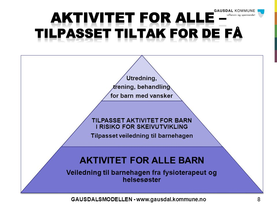AKTIVITET FOR ALLE BARN HELSE- SØSTER BARNE- HAGE FYSIO- TERAPEUT FORE- SATTE GAUSDALSMODELLEN - www.gausdal.kommune.no9 TILTAK FOR ENKELT- BARN PPT FYSIO ERGO HAB.
