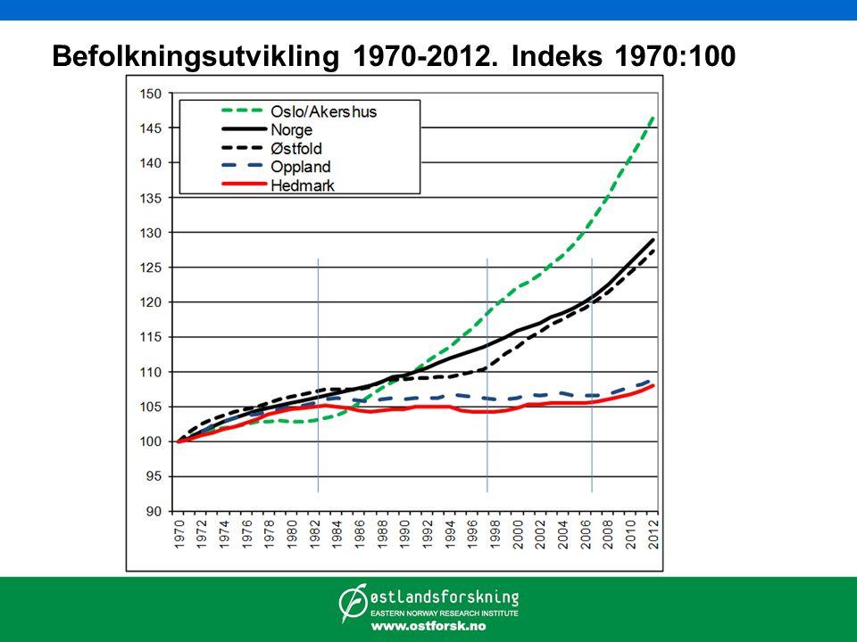 Mulig kommunefordeling av Innlandets MMMM +100.000 i 2040