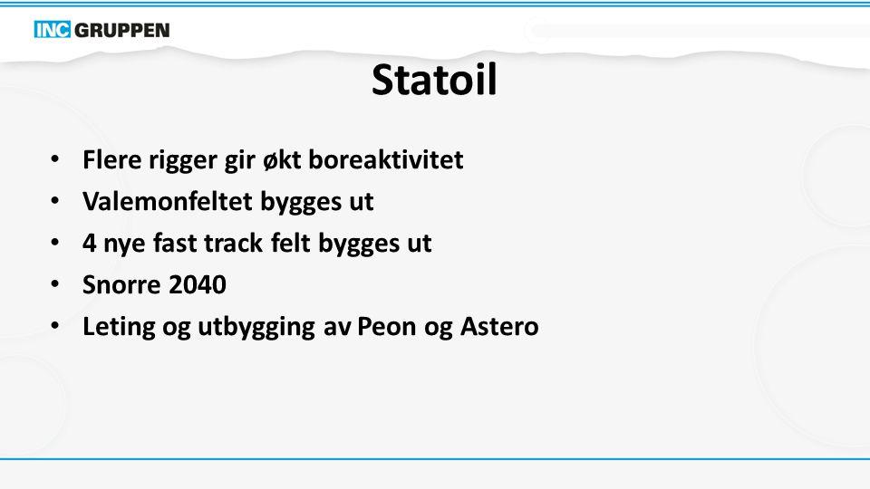 Statoil Flere rigger gir økt boreaktivitet Valemonfeltet bygges ut 4 nye fast track felt bygges ut Snorre 2040 Leting og utbygging av Peon og Astero
