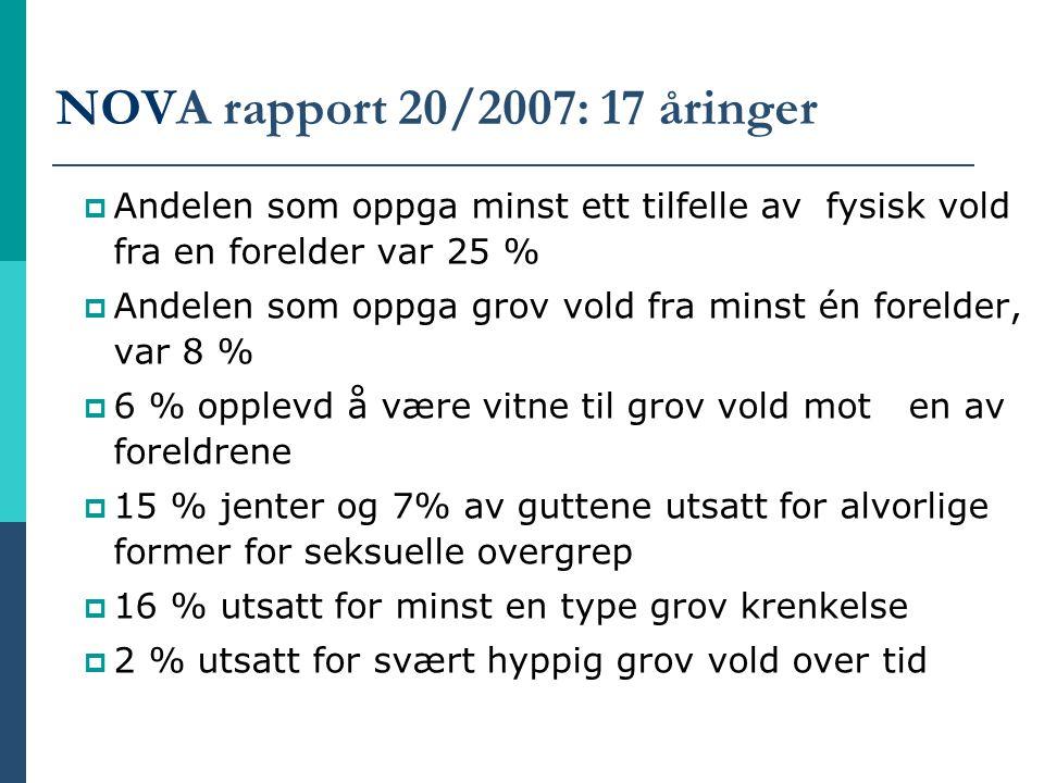 NOVA rapport 20/2007: 17 åringer  Andelen som oppga minst ett tilfelle av fysisk vold fra en forelder var 25 %  Andelen som oppga grov vold fra mins