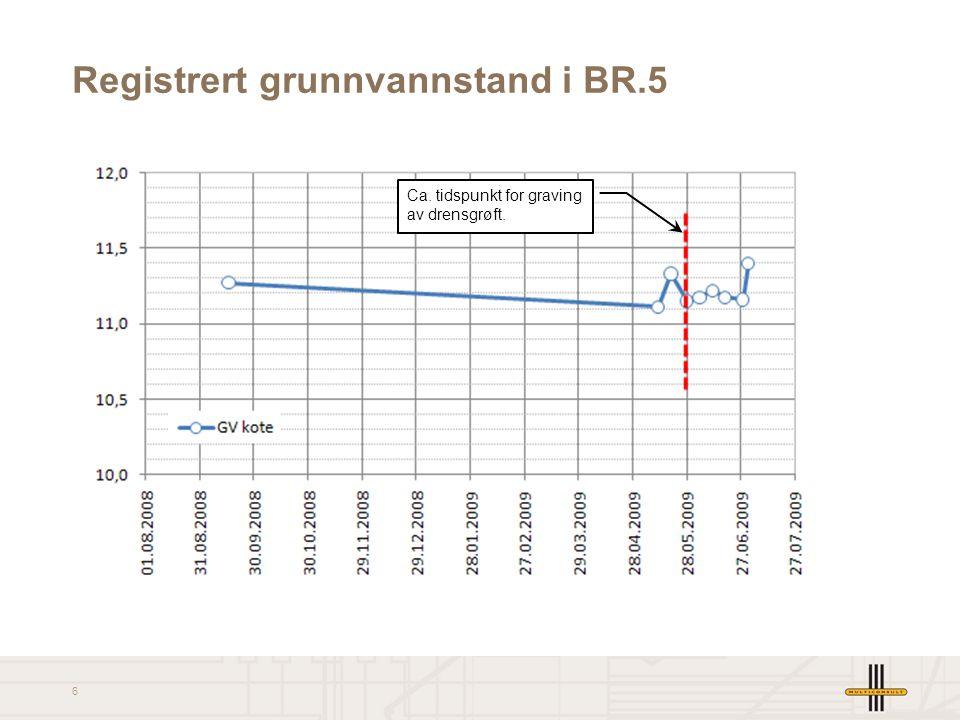 6 Registrert grunnvannstand i BR.5 Ca. tidspunkt for graving av drensgrøft.
