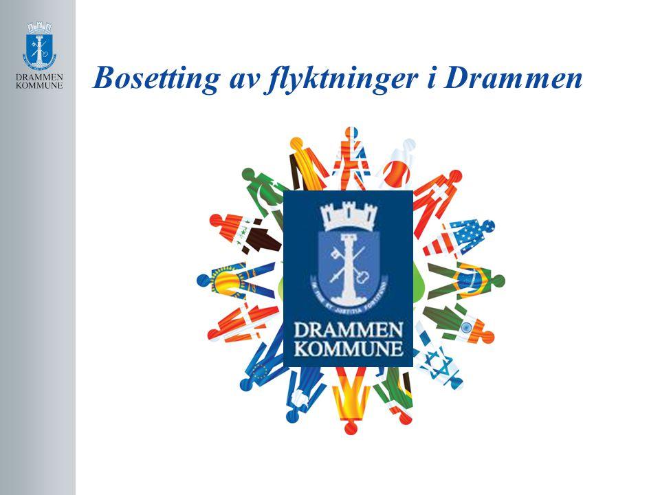 Bosetting av flyktninger i Drammen