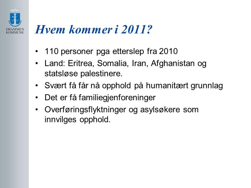 Hvem kommer i 2011? 110 personer pga etterslep fra 2010 Land: Eritrea, Somalia, Iran, Afghanistan og statsløse palestinere. Svært få får nå opphold på