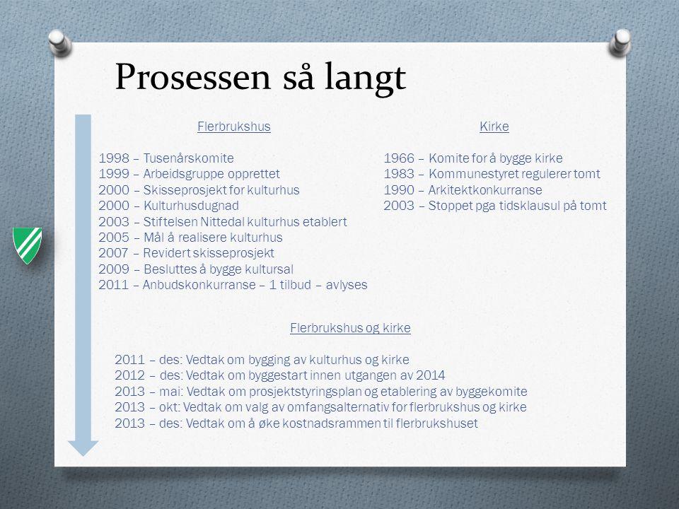 Prosessen så langt Flerbrukshus og kirke 2011 – des: Vedtak om bygging av kulturhus og kirke 2012 – des: Vedtak om byggestart innen utgangen av 2014 2