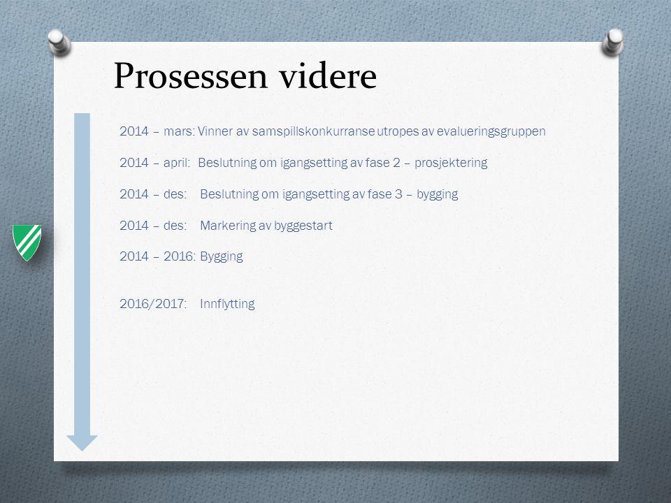 Prosessen videre 2014 – mars: Vinner av samspillskonkurranse utropes av evalueringsgruppen 2014 – april: Beslutning om igangsetting av fase 2 – prosje