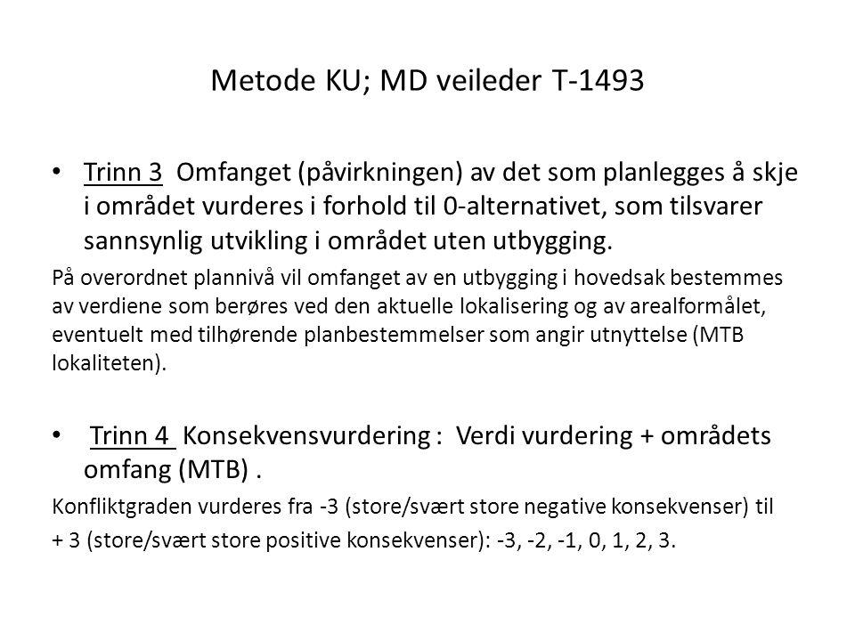 Metode KU; MD veileder T-1493 Trinn 3 Omfanget (påvirkningen) av det som planlegges å skje i området vurderes i forhold til 0-alternativet, som tilsvarer sannsynlig utvikling i området uten utbygging.