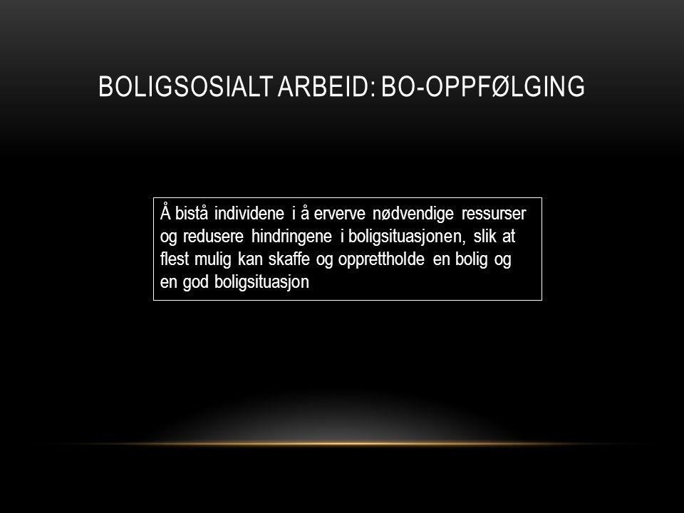 HVA SKAL TIL FOR Å SKAFFE BOLIG.