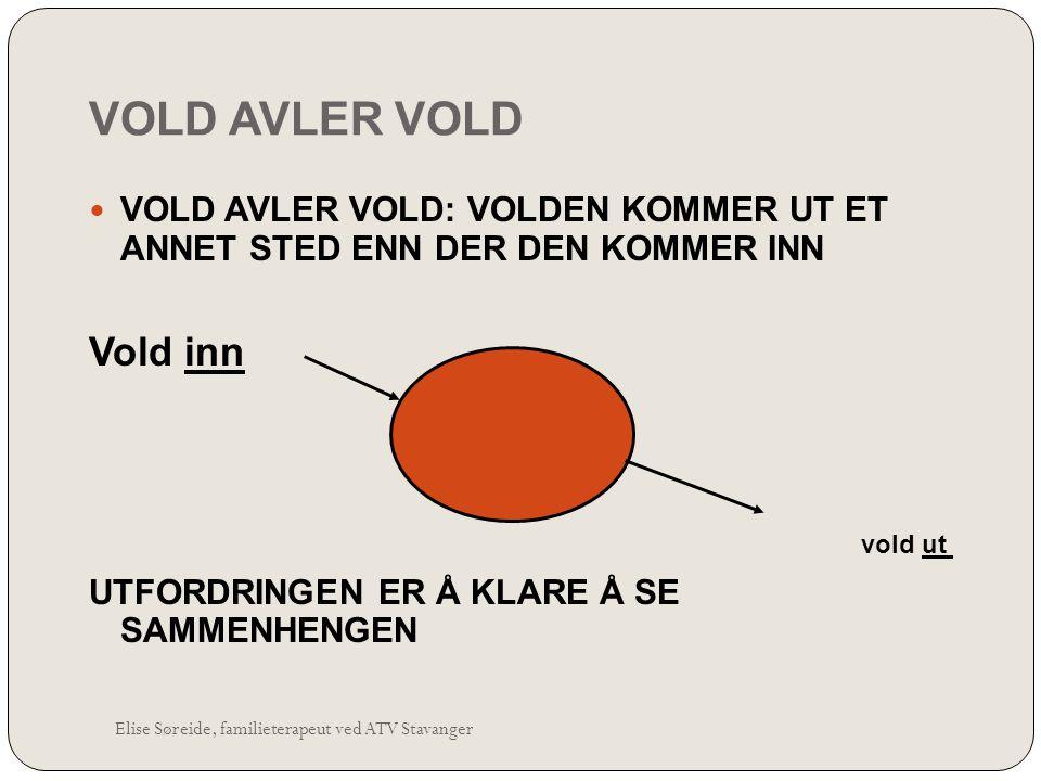 VOLD AVLER VOLD Elise Søreide, familieterapeut ved ATV Stavanger VOLD AVLER VOLD: VOLDEN KOMMER UT ET ANNET STED ENN DER DEN KOMMER INN Vold inn vold
