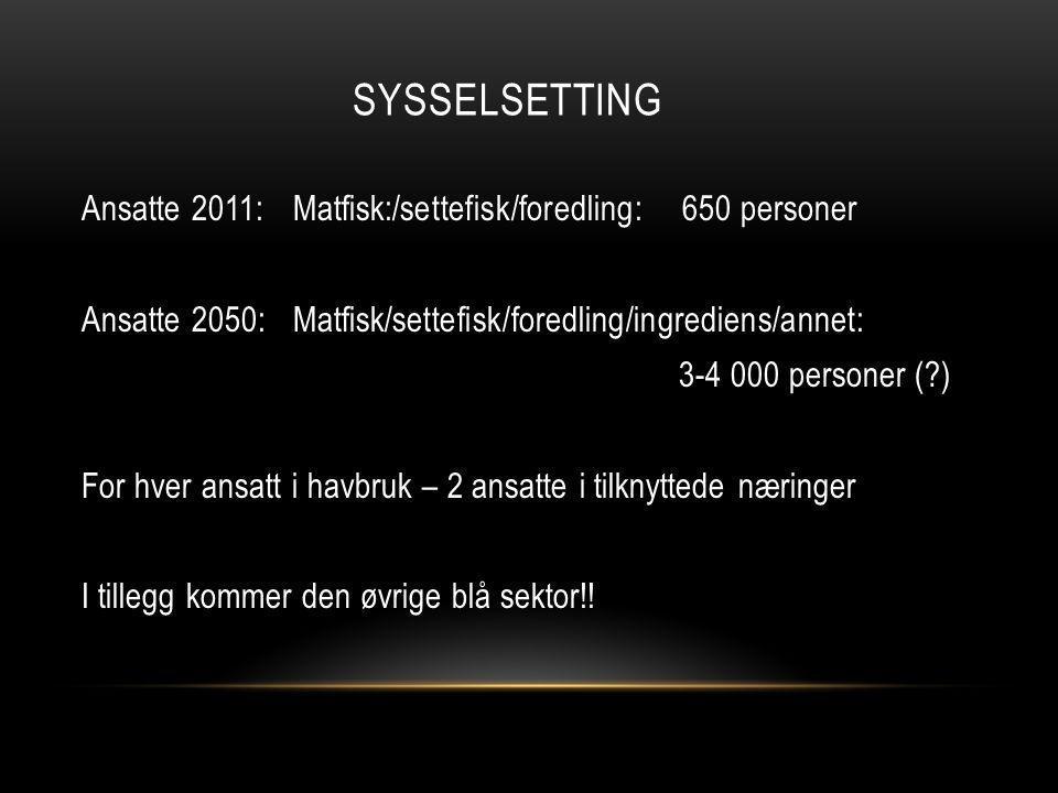 SYSSELSETTING Ansatte 2011:Matfisk:/settefisk/foredling: 650 personer Ansatte 2050:Matfisk/settefisk/foredling/ingrediens/annet: 3-4 000 personer (?) For hver ansatt i havbruk – 2 ansatte i tilknyttede næringer I tillegg kommer den øvrige blå sektor!!