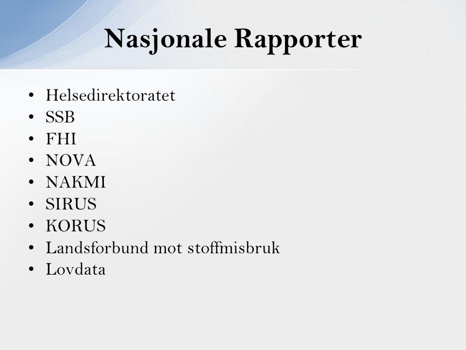 Helsedirektoratet SSB FHI NOVA NAKMI SIRUS KORUS Landsforbund mot stoffmisbruk Lovdata Nasjonale Rapporter