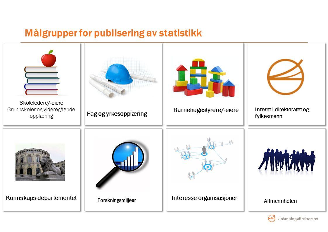 Målgrupper for publisering av statistikk Skoleledere/-eiere Grunnskoler og videregående opplæring Barnehagestyrere/-eiere Forskningsmiljøer Internt i