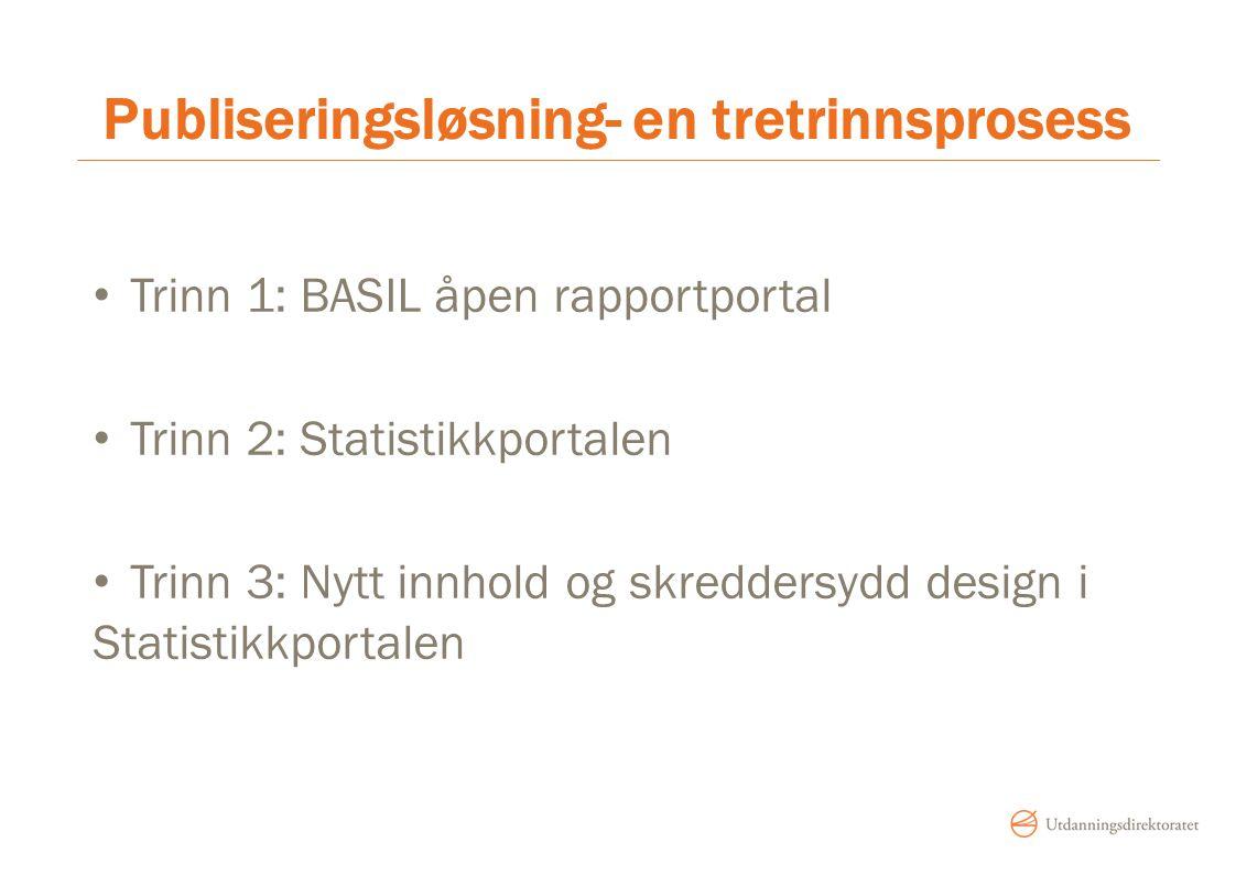 Publiseringsløsning- en tretrinnsprosess Trinn 1: BASIL åpen rapportportal Trinn 2: Statistikkportalen Trinn 3: Nytt innhold og skreddersydd design i