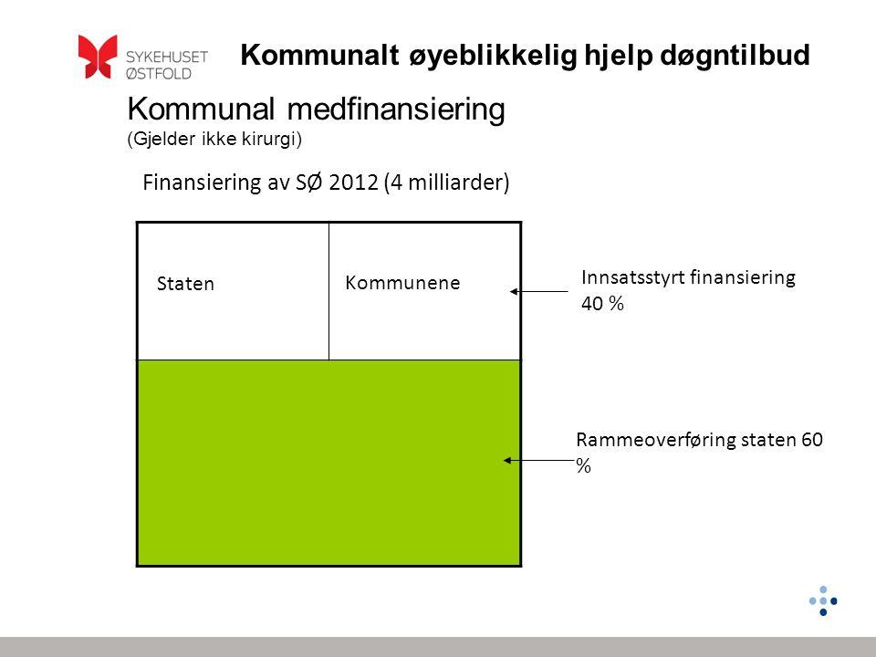 Kommunalt øyeblikkelig hjelp døgntilbud Kommunal medfinansiering (Gjelder ikke kirurgi) Finansiering av SØ 2012 (4 milliarder) Staten Kommunene Rammeoverføring staten 60 % Innsatsstyrt finansiering 40 %