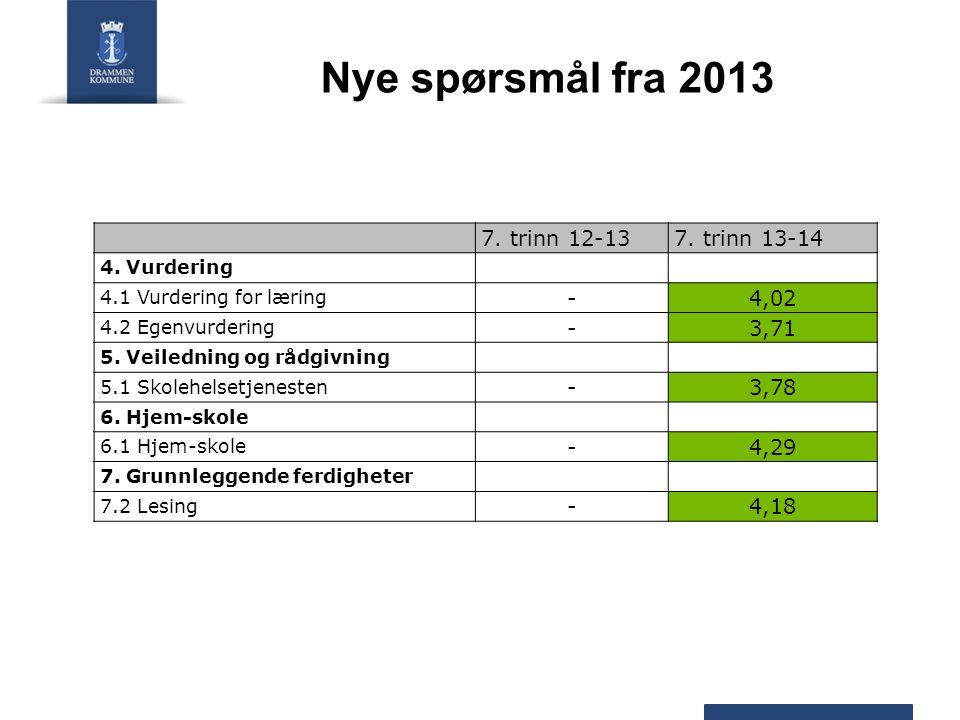 Nye spørsmål fra 2013 7. trinn 12-137. trinn 13-14 4. Vurdering 4.1 Vurdering for læring -4,02 4.2 Egenvurdering -3,71 5. Veiledning og rådgivning 5.1