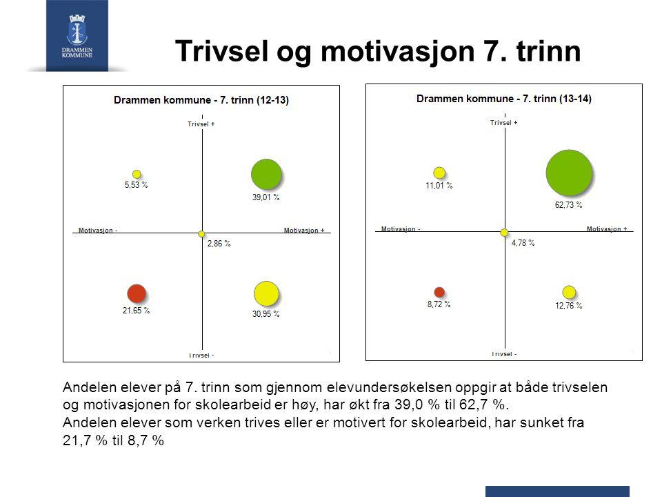 Trivsel og motivasjon 7. trinn Andelen elever på 7. trinn som gjennom elevundersøkelsen oppgir at både trivselen og motivasjonen for skolearbeid er hø