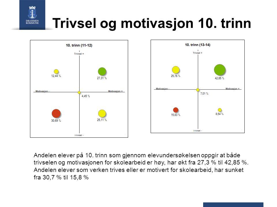Trivsel og motivasjon 10. trinn Andelen elever på 10. trinn som gjennom elevundersøkelsen oppgir at både trivselen og motivasjonen for skolearbeid er