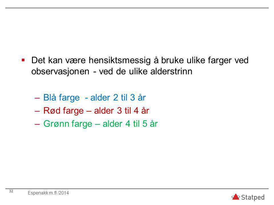  Det kan være hensiktsmessig å bruke ulike farger ved observasjonen - ved de ulike alderstrinn –Blå farge - alder 2 til 3 år –Rød farge – alder 3 til 4 år –Grønn farge – alder 4 til 5 år 32 Espenakk m.fl /2014