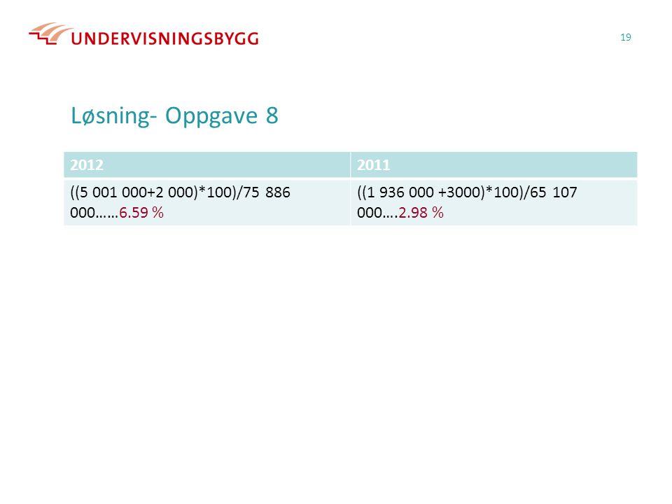 Løsning- Oppgave 8 20122011 ((5 001 000+2 000)*100)/75 886 000……6.59 % ((1 936 000 +3000)*100)/65 107 000….2.98 % 19
