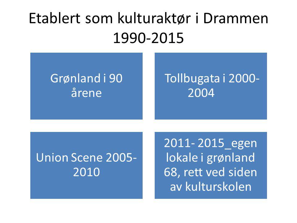 Etablert som kulturaktør i Drammen 1990-2015 Grønland i 90 årene Tollbugata i 2000- 2004 Union Scene 2005- 2010 2011- 2015_egen lokale i grønland 68,