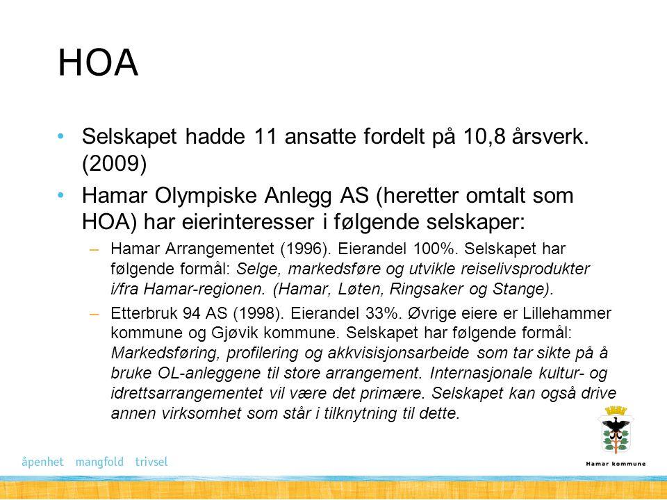 HOA Selskapet hadde 11 ansatte fordelt på 10,8 årsverk. (2009) Hamar Olympiske Anlegg AS (heretter omtalt som HOA) har eierinteresser i følgende selsk