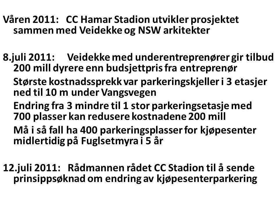 Våren 2011: CC Hamar Stadion utvikler prosjektet sammen med Veidekke og NSW arkitekter 8.juli 2011: Veidekke med underentreprenører gir tilbud 200 mil