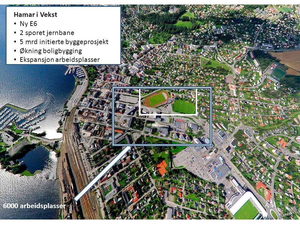 Hh Hamar i Vekst Ny E6 2 sporet jernbane 5 mrd initierte byggeprosjekt Økning boligbygging Ekspansjon arbeidsplasser 6000 arbeidsplasser