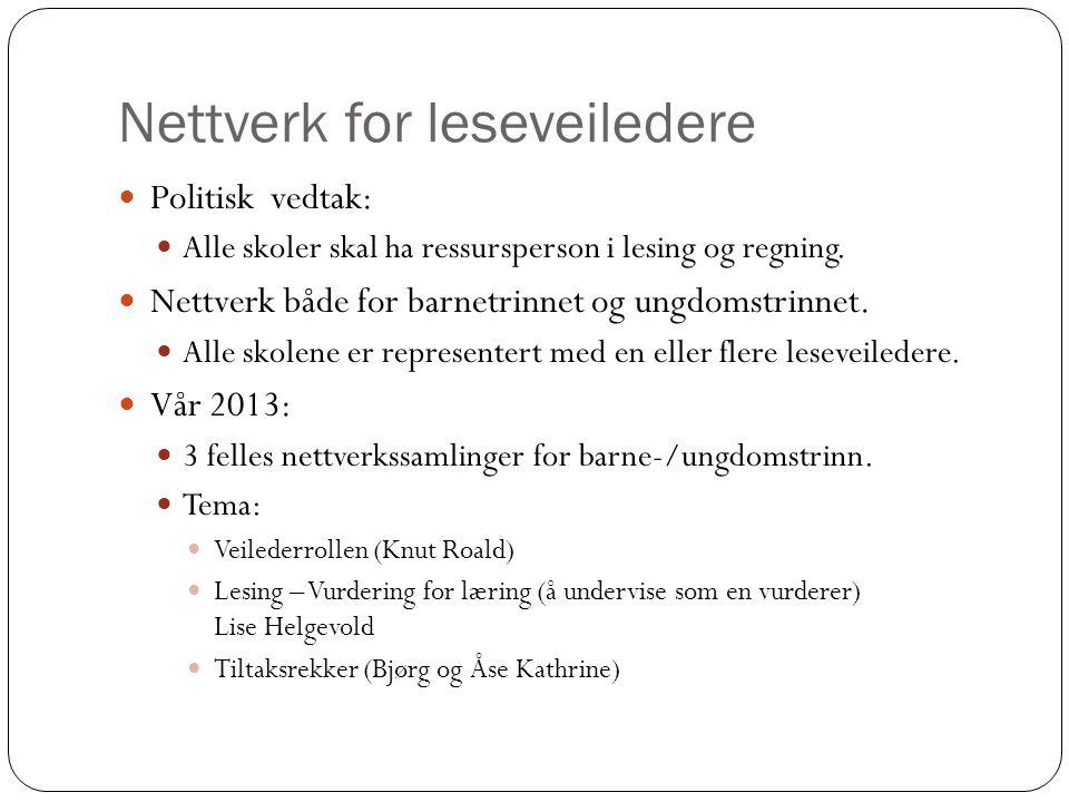 Nettverk for leseveiledere Politisk vedtak: Alle skoler skal ha ressursperson i lesing og regning. Nettverk både for barnetrinnet og ungdomstrinnet. A