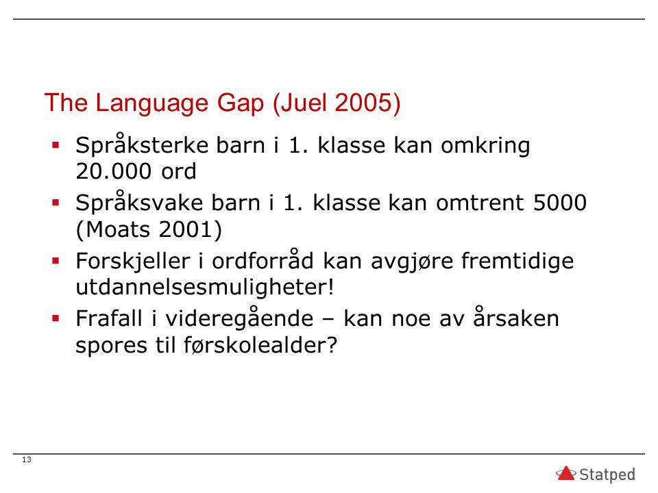 The Language Gap (Juel 2005) 13  Språksterke barn i 1. klasse kan omkring 20.000 ord  Språksvake barn i 1. klasse kan omtrent 5000 (Moats 2001)  Fo
