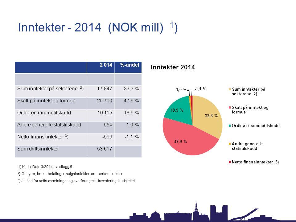 Inntekter - 2014 (NOK mill) 1 ) 2 014%-andel Sum inntekter på sektorene 2 )17 84733,3 % Skatt på inntekt og formue25 70047,9 % Ordinært rammetilskudd1
