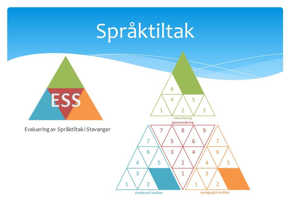 Språktiltak Evaluering av Språktiltak i Stavanger