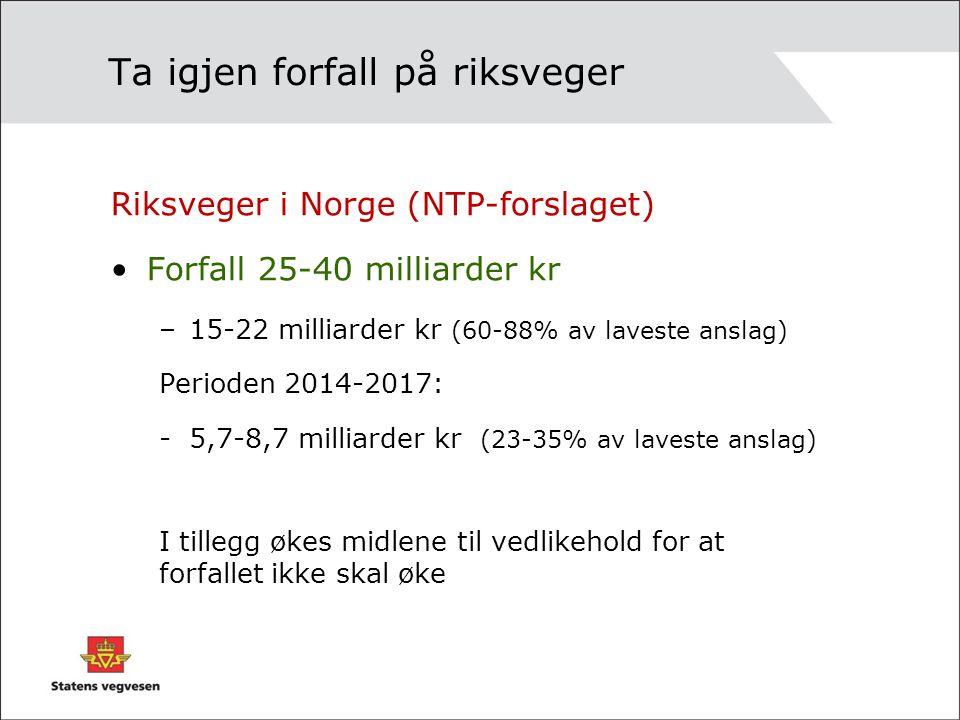 Ta igjen forfall på riksveger Riksveger i Norge (NTP-forslaget) Forfall 25-40 milliarder kr –15-22 milliarder kr (60-88% av laveste anslag) Perioden 2014-2017: -5,7-8,7 milliarder kr (23-35% av laveste anslag) I tillegg økes midlene til vedlikehold for at forfallet ikke skal øke