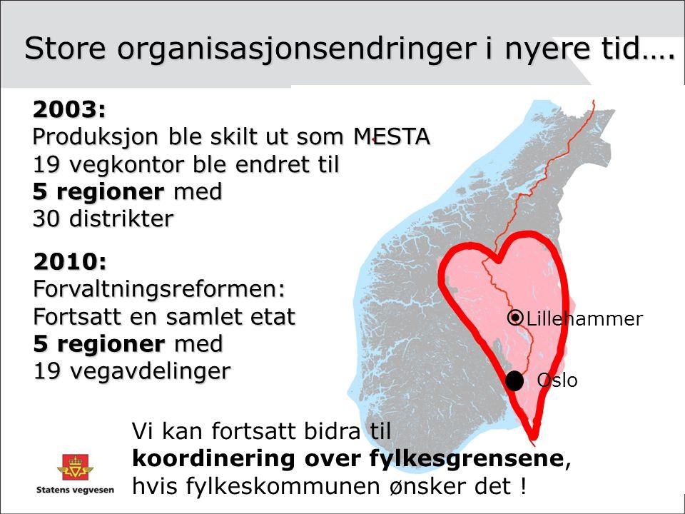  Lillehammer Oslo 2003: Produksjon ble skilt ut som MESTA 19 vegkontor ble endret til 5 regioner med 30 distrikter 2010:Forvaltningsreformen: Fortsatt en samlet etat 5 regioner med 19 vegavdelinger Store organisasjonsendringer i nyere tid….